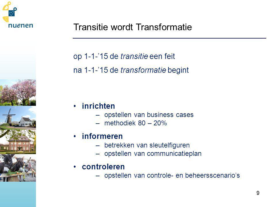Transitie wordt Transformatie