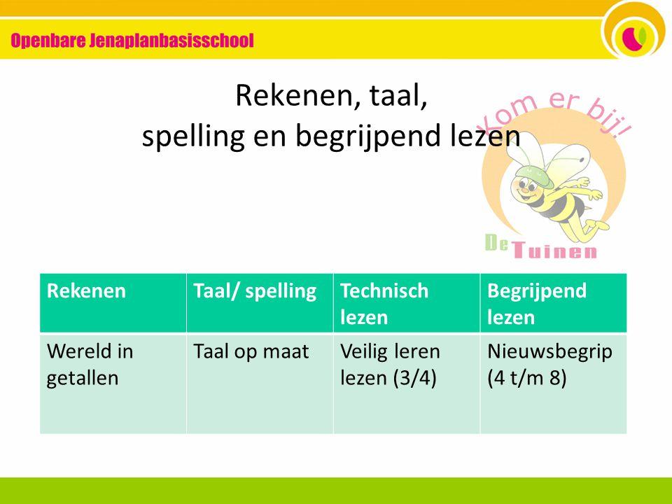 Rekenen, taal, spelling en begrijpend lezen