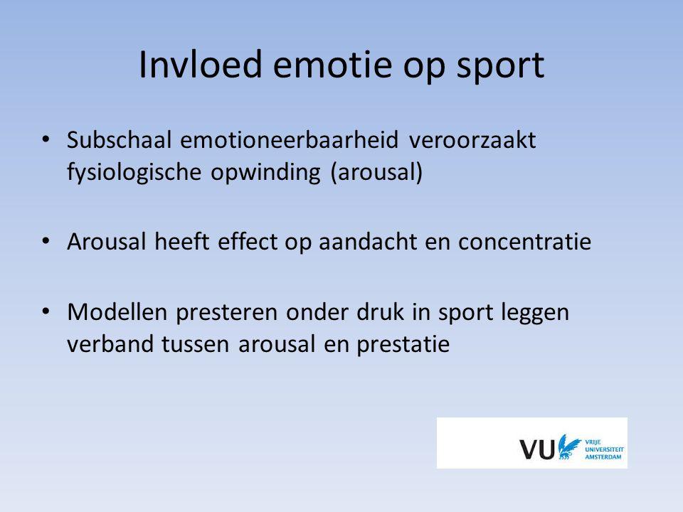 Invloed emotie op sport