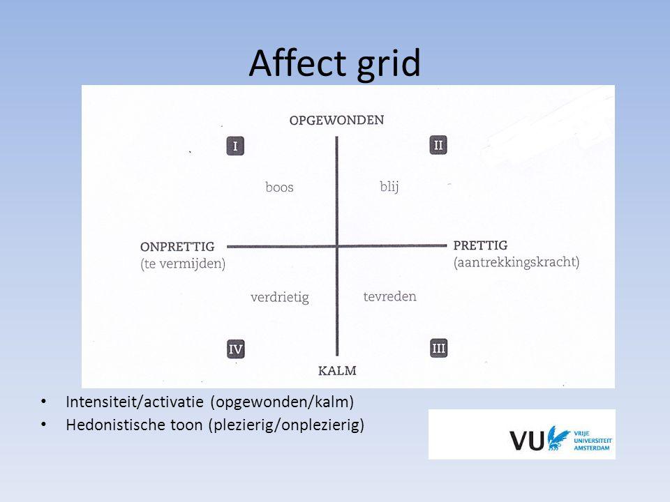 Affect grid Intensiteit/activatie (opgewonden/kalm)