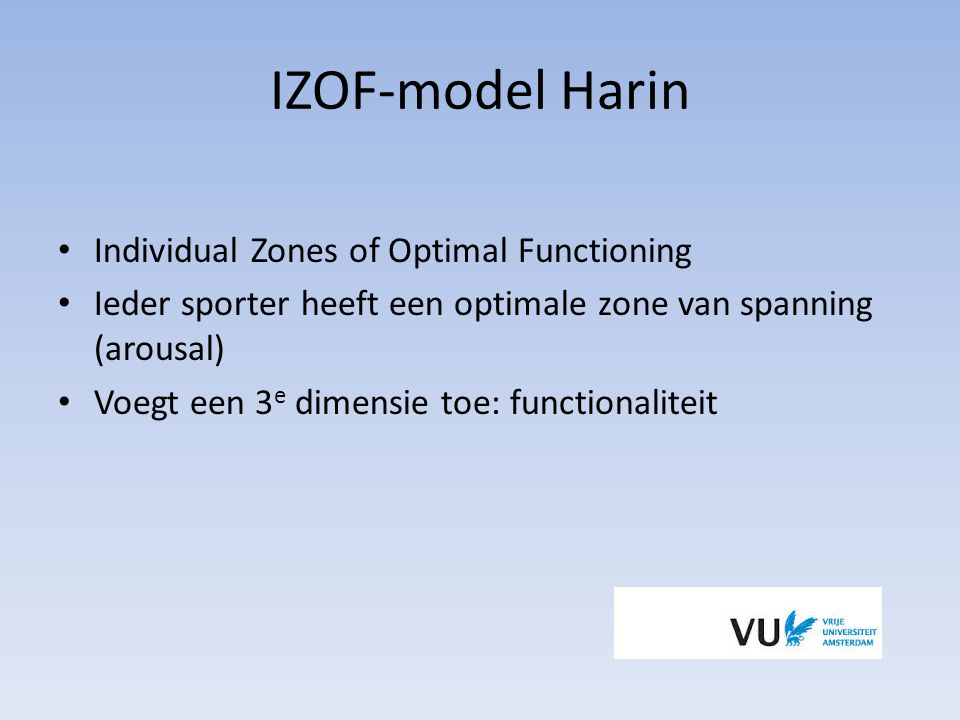 IZOF-model Harin Individual Zones of Optimal Functioning