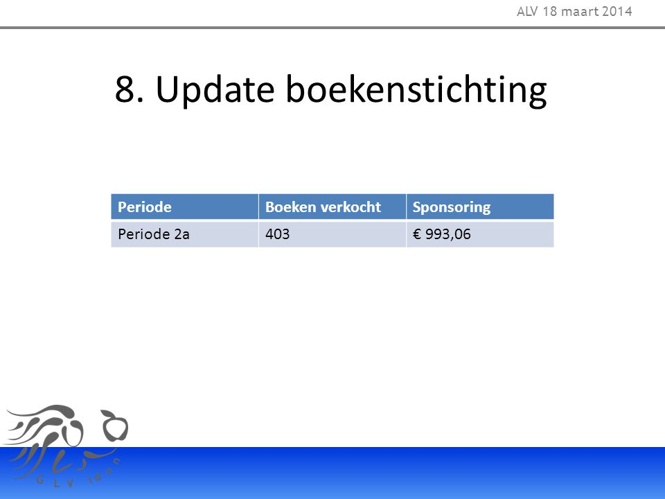 8. Update boekenstichting
