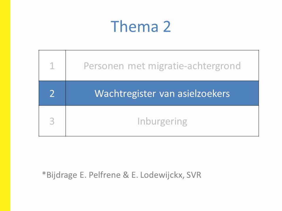 Thema 2 1 Personen met migratie-achtergrond 2