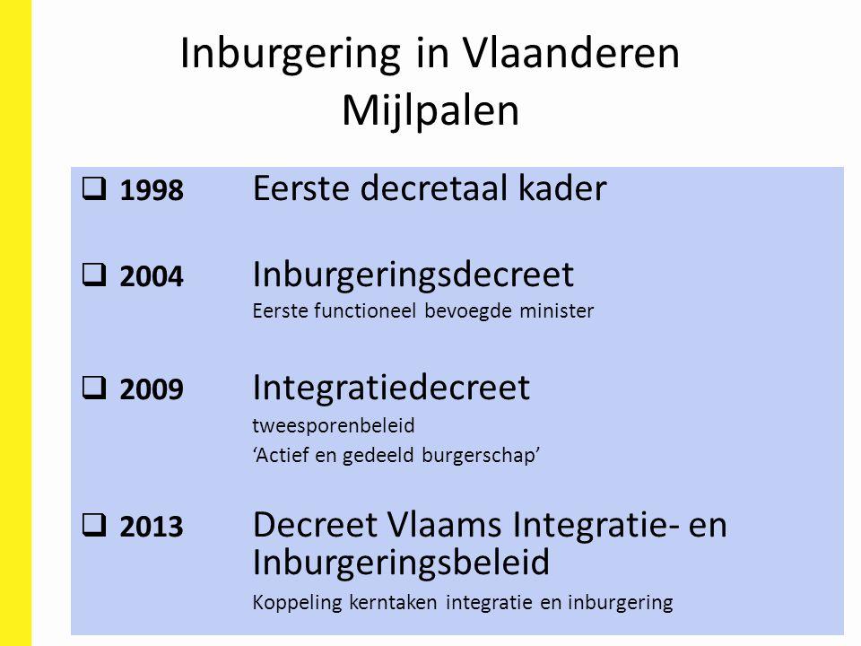 Inburgering in Vlaanderen Mijlpalen
