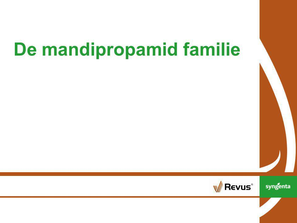 De mandipropamid familie