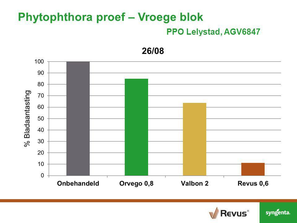 Phytophthora proef – Vroege blok PPO Lelystad, AGV6847