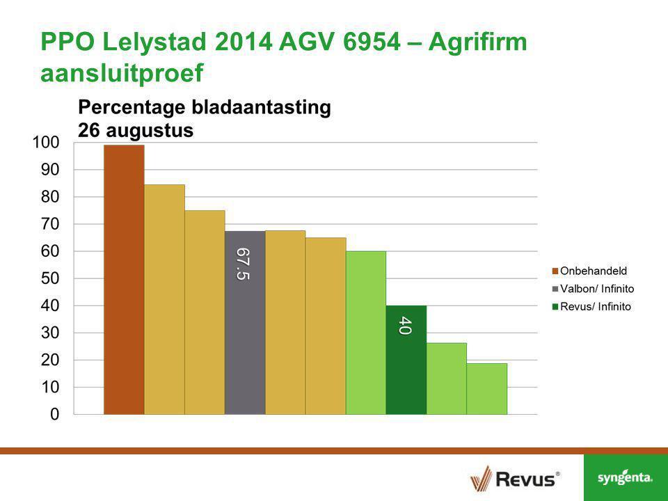 PPO Lelystad 2014 AGV 6954 – Agrifirm aansluitproef