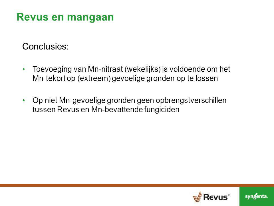 Revus en mangaan Conclusies: