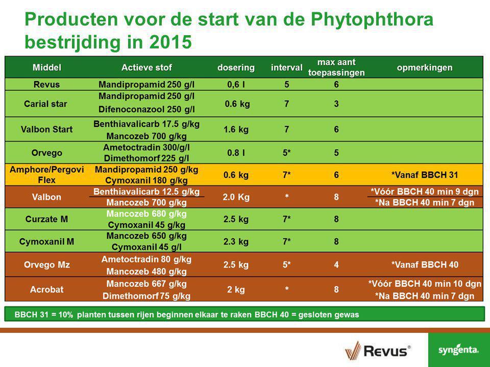 Producten voor de start van de Phytophthora bestrijding in 2015