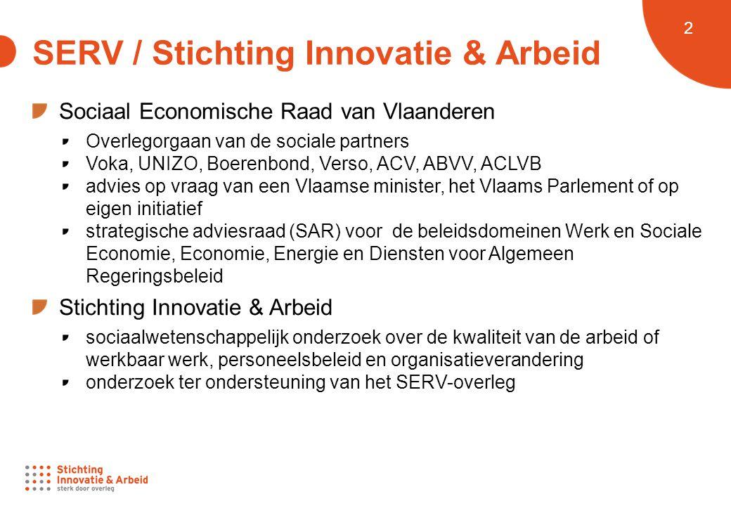 SERV / Stichting Innovatie & Arbeid
