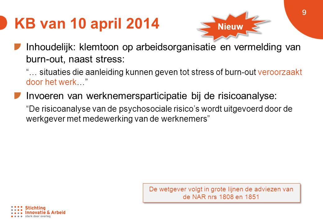 KB van 10 april 2014 Nieuw. Inhoudelijk: klemtoon op arbeidsorganisatie en vermelding van burn-out, naast stress: