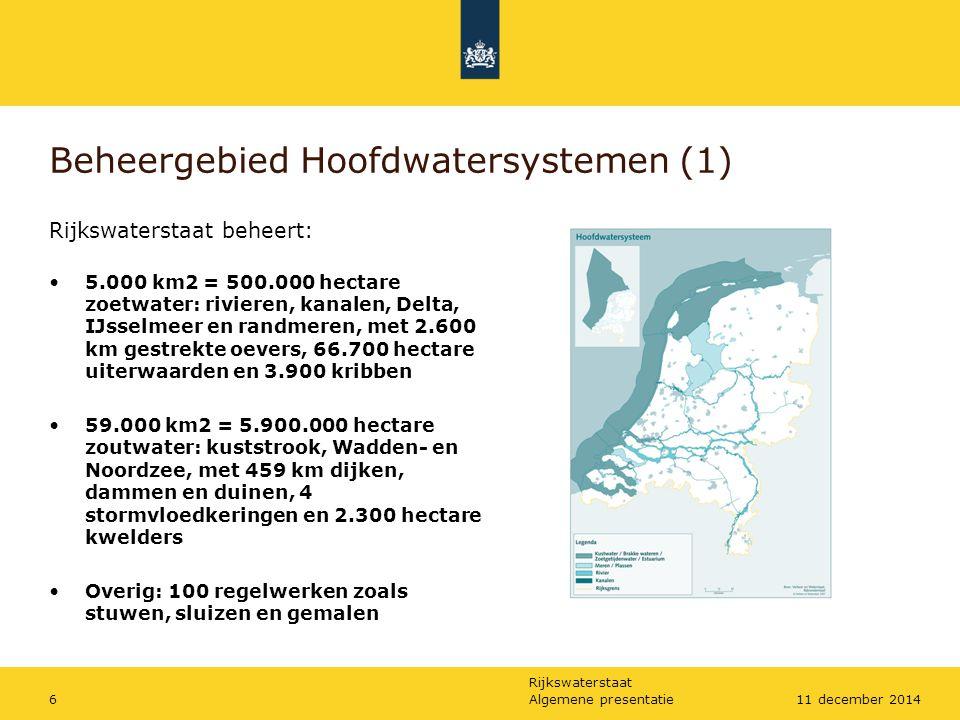 Beheergebied Hoofdwatersystemen (1)