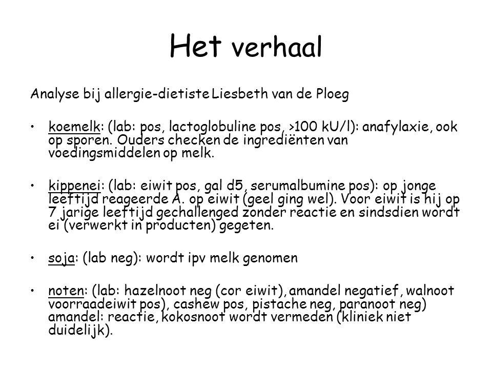 Het verhaal Analyse bij allergie-dietiste Liesbeth van de Ploeg