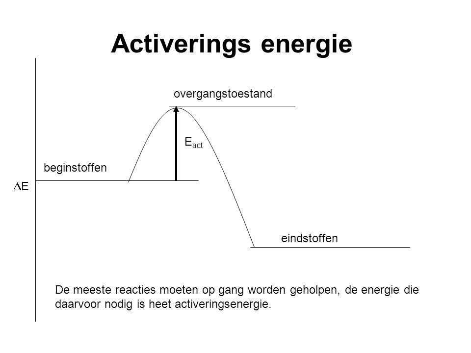 Activerings energie overgangstoestand Eact beginstoffen E eindstoffen