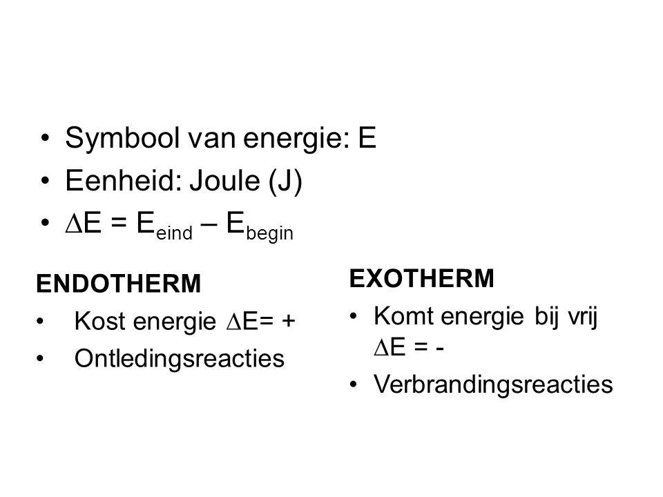 Symbool van energie: E Eenheid: Joule (J) E = Eeind – Ebegin EXOTHERM