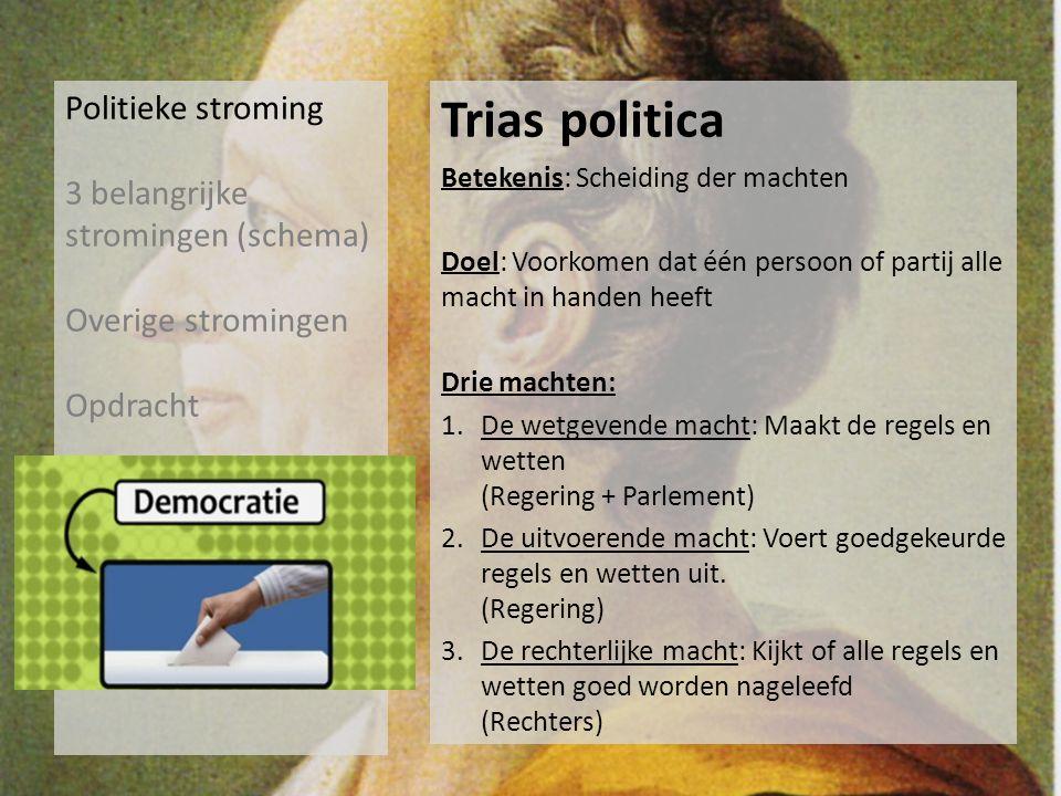 Trias politica Politieke stroming 3 belangrijke stromingen (schema)