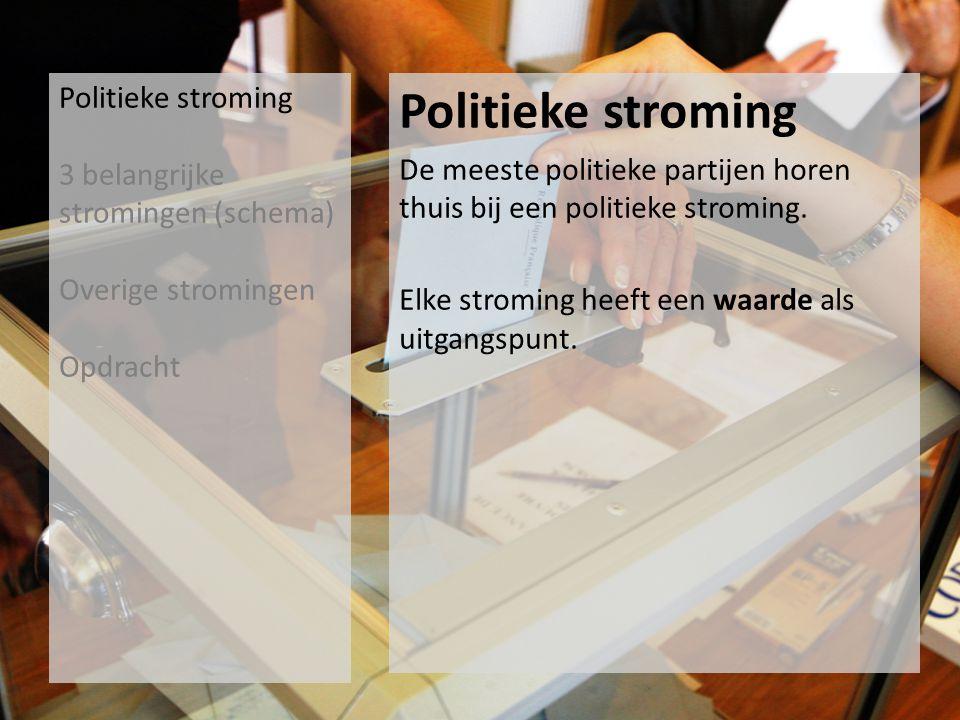 Politieke stroming Politieke stroming