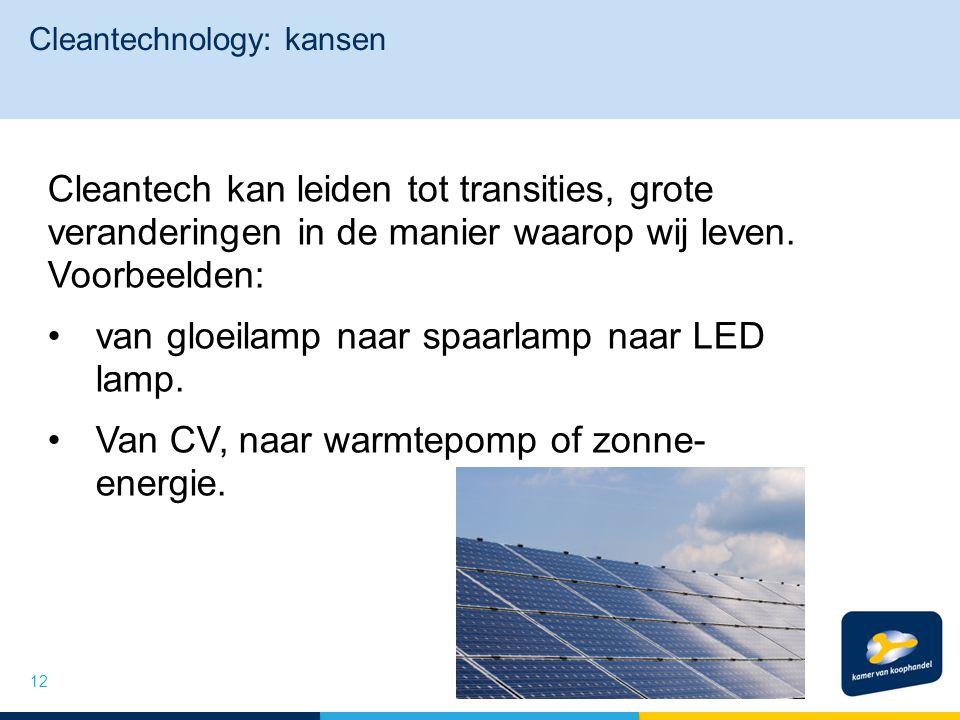 Cleantechnology: kansen