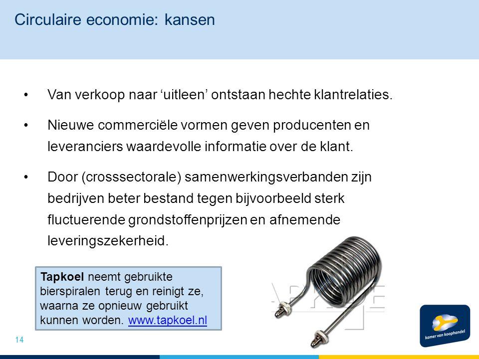 Circulaire economie: kansen