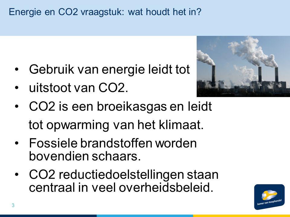 Energie en CO2 vraagstuk: wat houdt het in