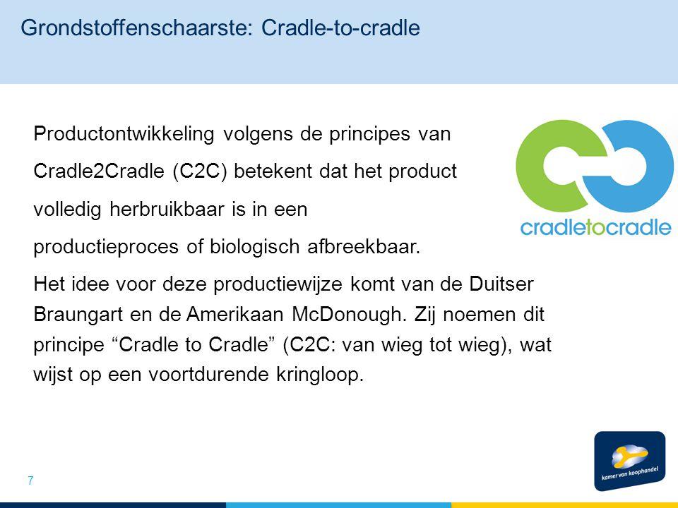 Grondstoffenschaarste: Cradle-to-cradle