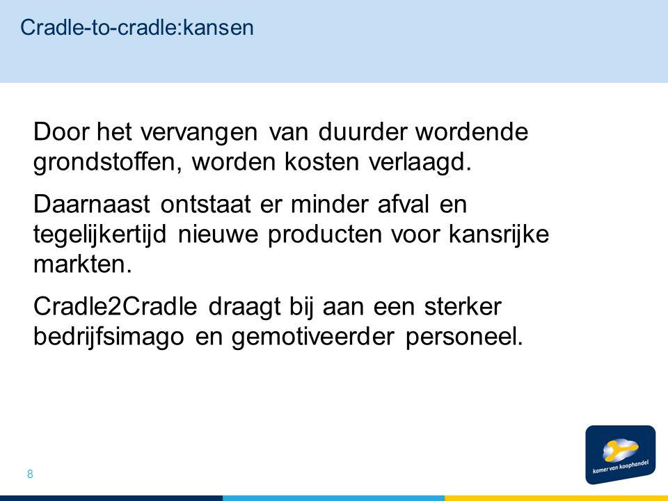 Cradle-to-cradle:kansen