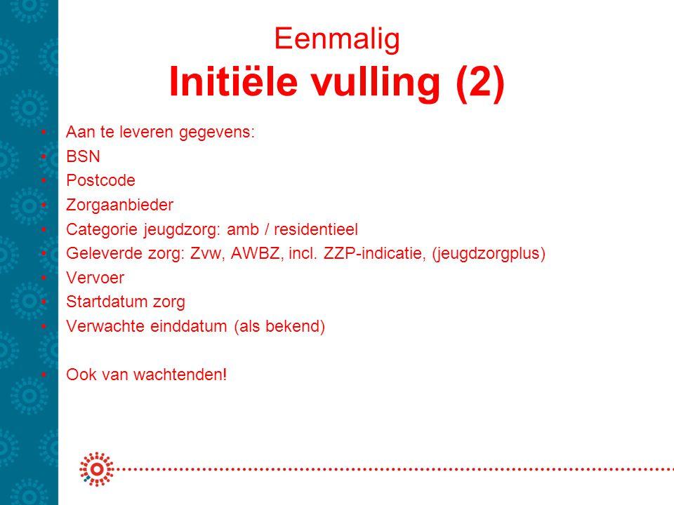 Eenmalig Initiële vulling (2)