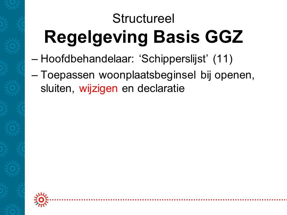 Structureel Regelgeving Basis GGZ