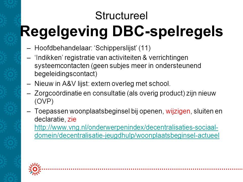 Structureel Regelgeving DBC-spelregels