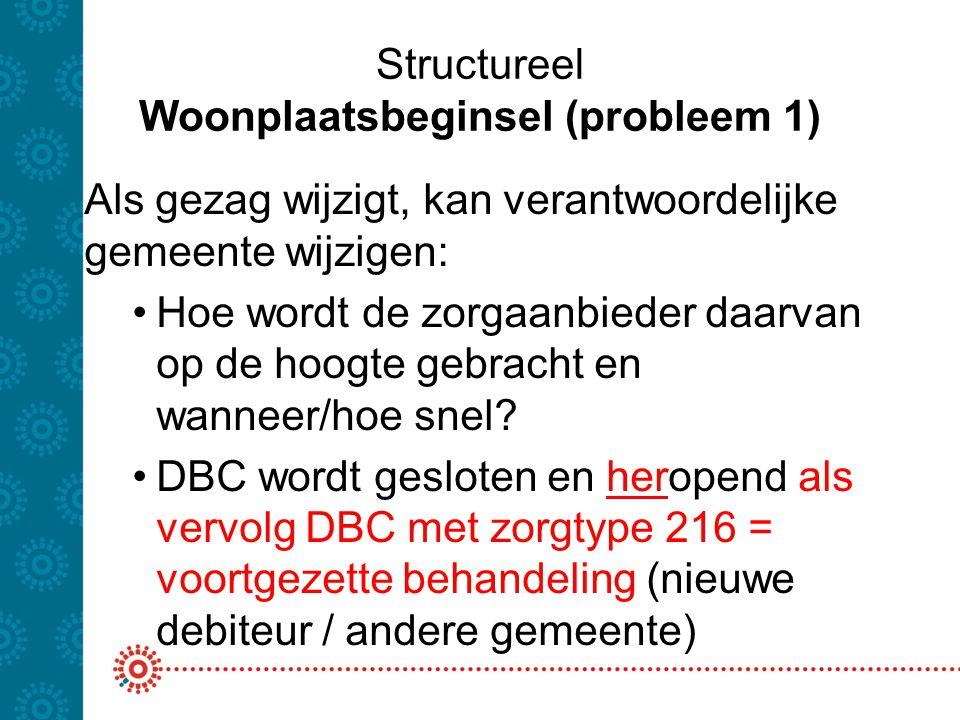 Structureel Woonplaatsbeginsel (probleem 1)