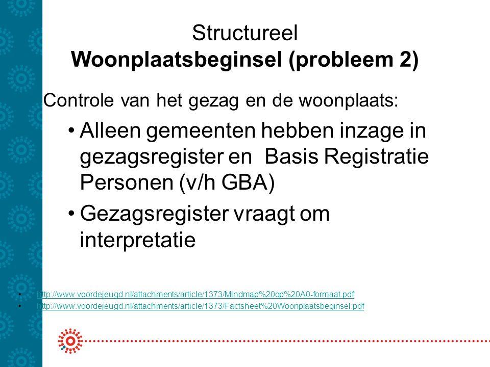 Structureel Woonplaatsbeginsel (probleem 2)