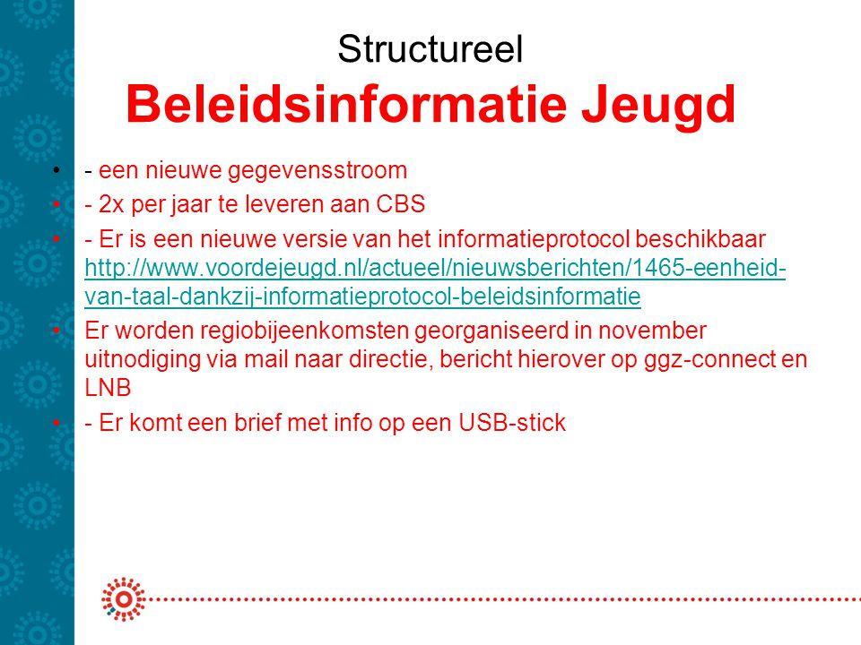 Structureel Beleidsinformatie Jeugd