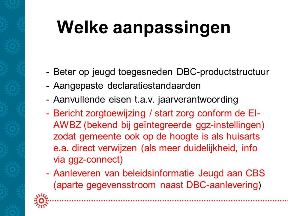 Welke aanpassingen ) Beter op jeugd toegesneden DBC-productstructuur