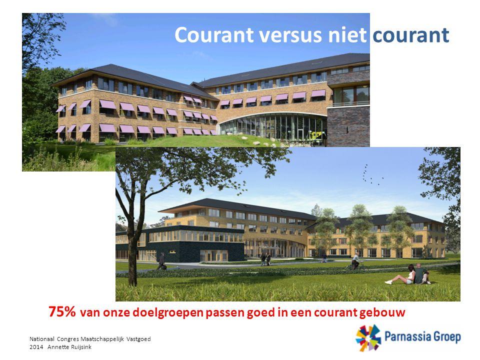 Courant versus niet courant