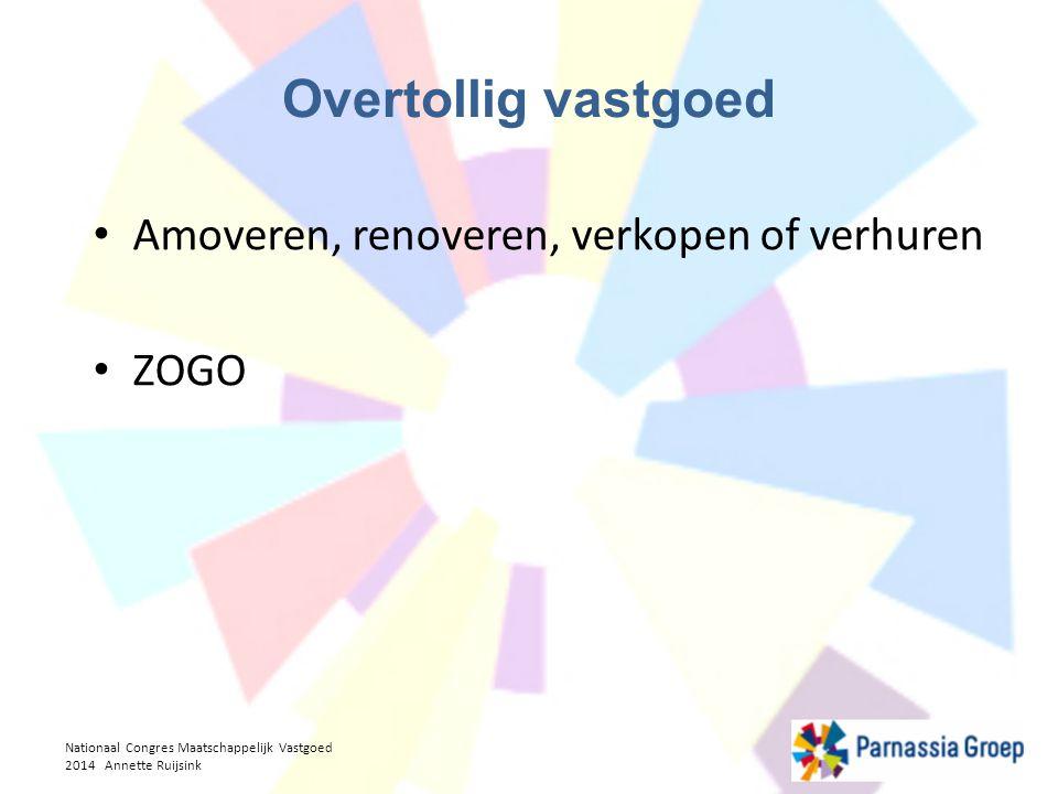Overtollig vastgoed Amoveren, renoveren, verkopen of verhuren ZOGO