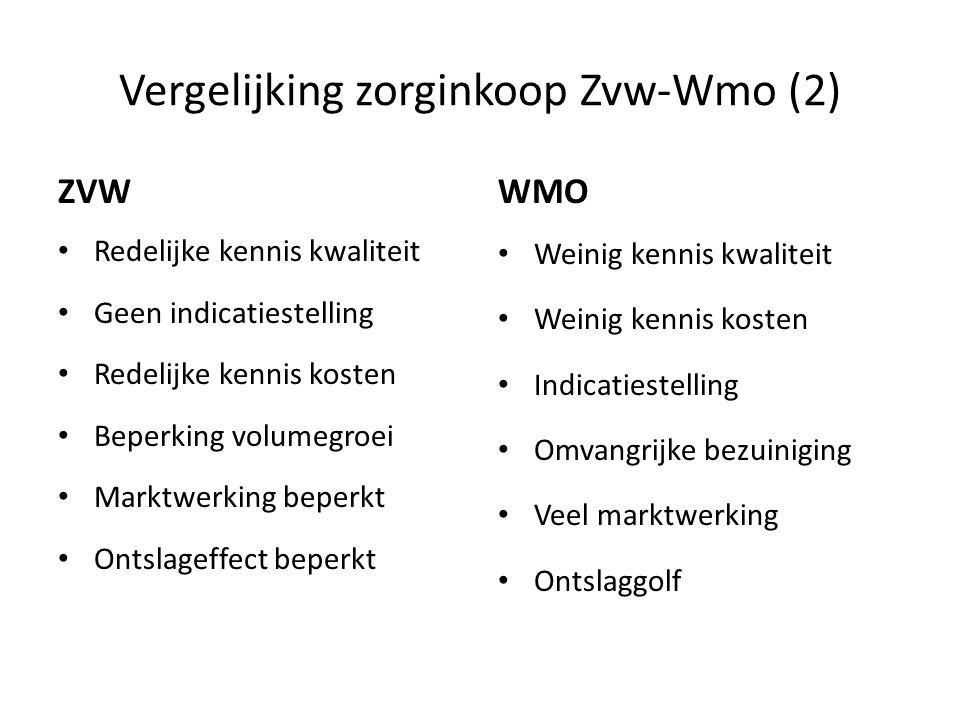 Vergelijking zorginkoop Zvw-Wmo (2)