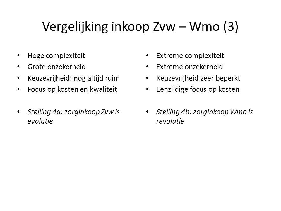 Vergelijking inkoop Zvw – Wmo (3)