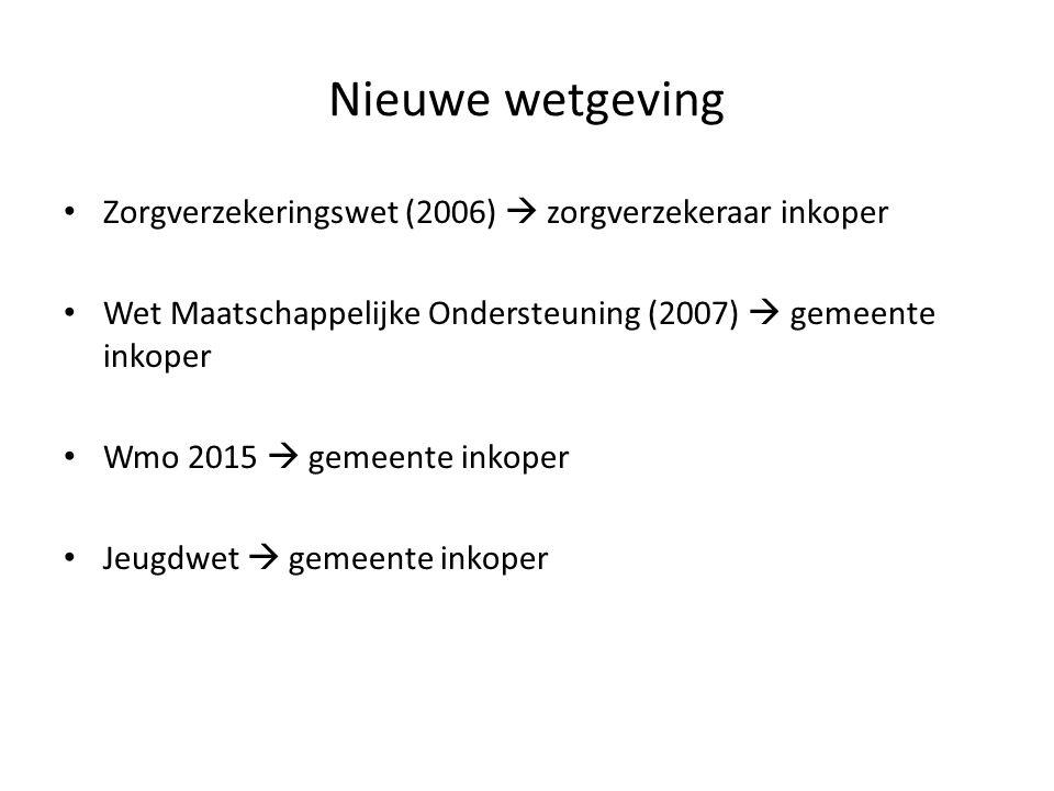 Nieuwe wetgeving Zorgverzekeringswet (2006)  zorgverzekeraar inkoper