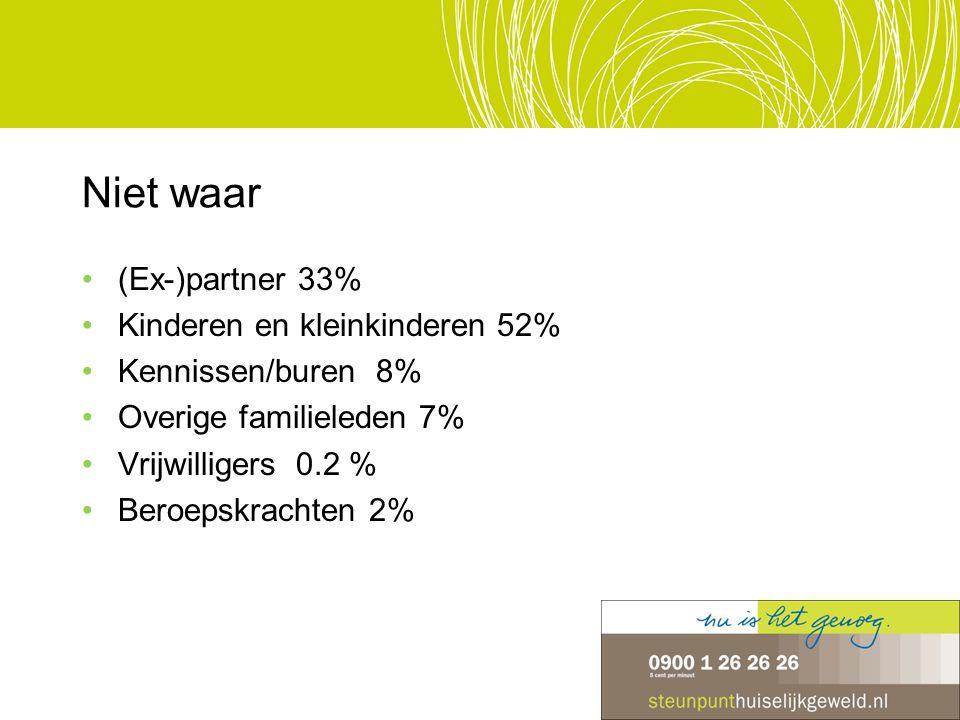 Niet waar (Ex-)partner 33% Kinderen en kleinkinderen 52%