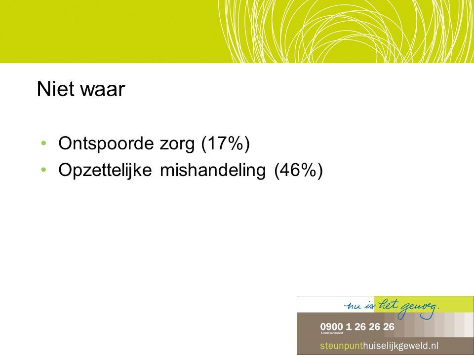 Niet waar Ontspoorde zorg (17%) Opzettelijke mishandeling (46%) 18