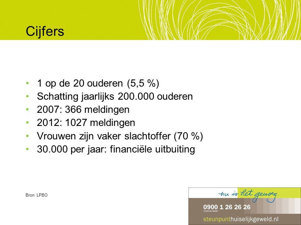 Cijfers 1 op de 20 ouderen (5,5 %) Schatting jaarlijks 200.000 ouderen