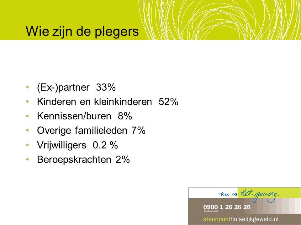 Wie zijn de plegers (Ex-)partner 33% Kinderen en kleinkinderen 52%