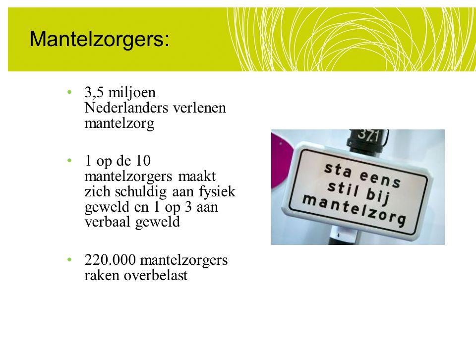 Mantelzorgers: 3,5 miljoen Nederlanders verlenen mantelzorg