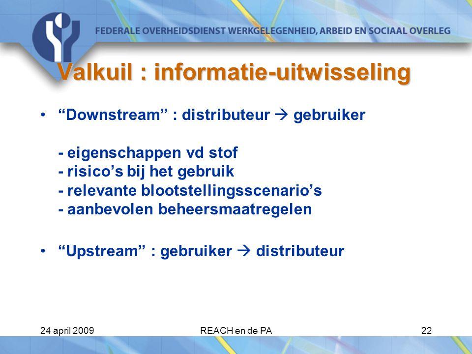 Valkuil : informatie-uitwisseling