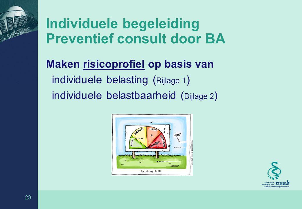 Individuele begeleiding Preventief consult door BA