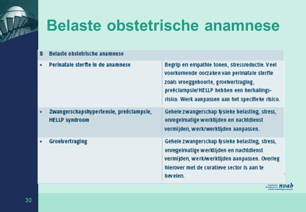 Belaste obstetrische anamnese
