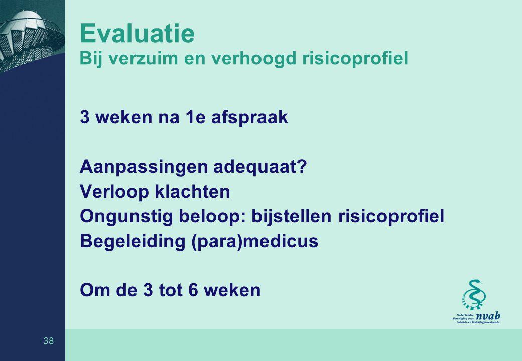 Evaluatie Bij verzuim en verhoogd risicoprofiel