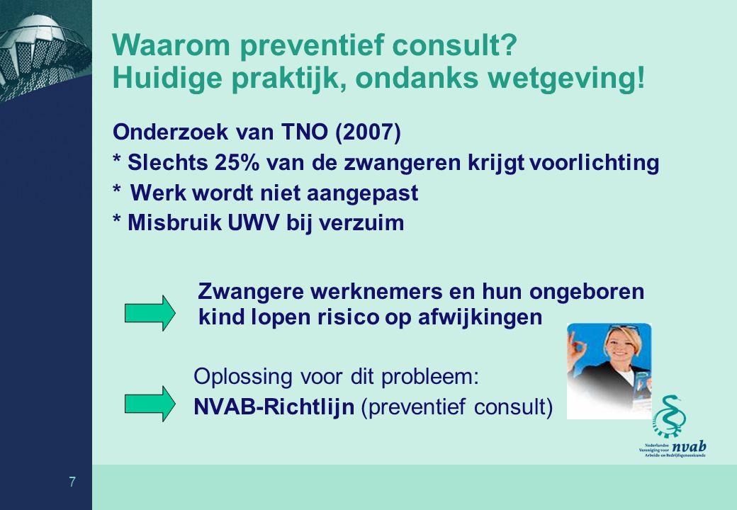 Waarom preventief consult Huidige praktijk, ondanks wetgeving!