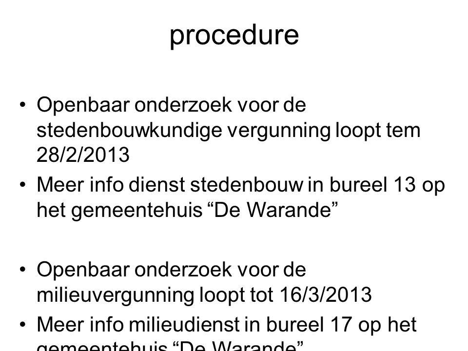 procedure Openbaar onderzoek voor de stedenbouwkundige vergunning loopt tem 28/2/2013.