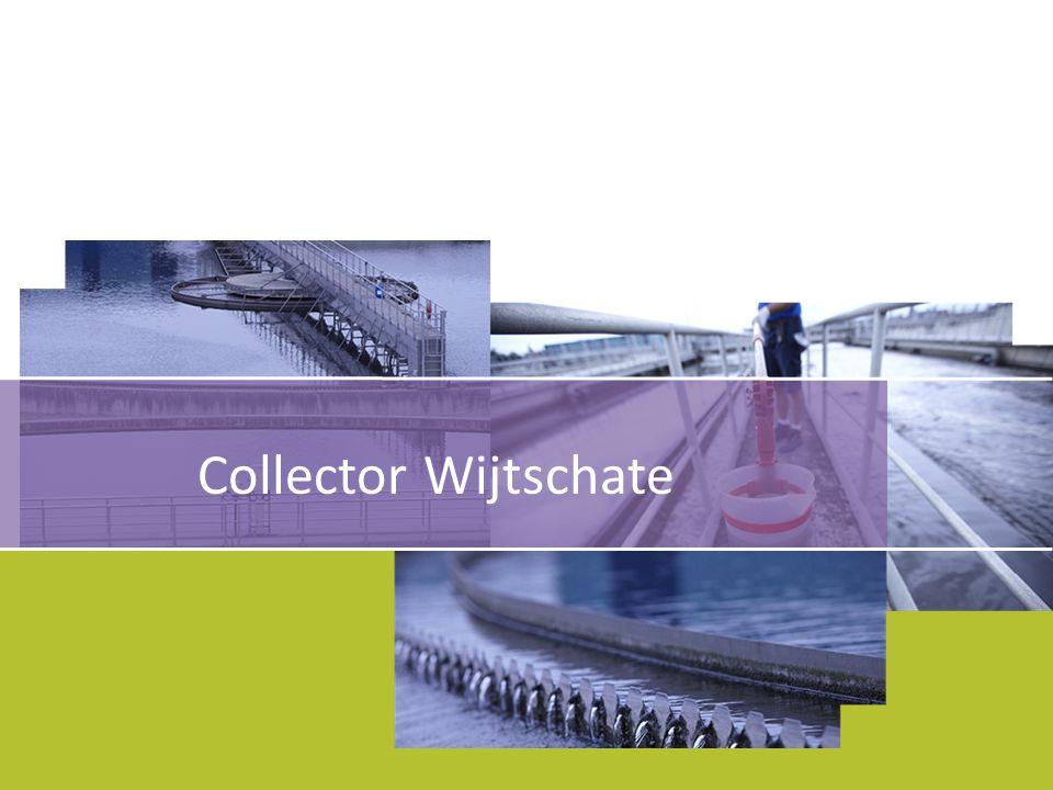 Collector Wijtschate Startpagina over afkoppelen